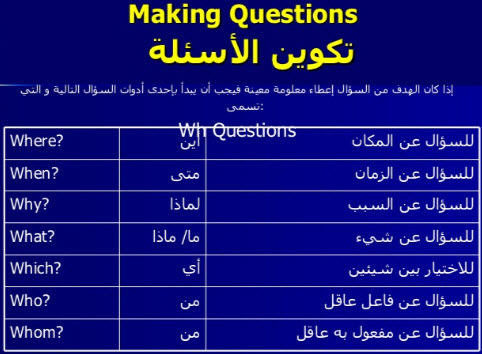 صور كيفية تعلم اللغة الانجليزية , كيفيه تعلم اللغه الانجليزيه بطريقه احترافيه