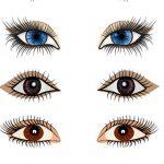 انواع العيون , اشكال وانواع العيون