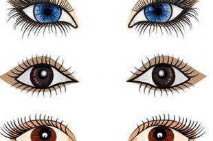 صورة انواع العيون , اشكال وانواع العيون