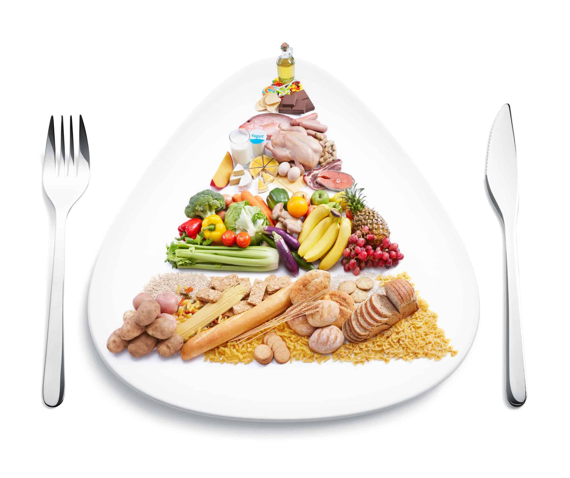 صورة نظام دايت , انظمه لانقاص الوزن بسرعه فائقه
