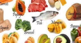 صورة ما هو فيتامين b12 , فوائد الفيتامينات للجسم الانسان