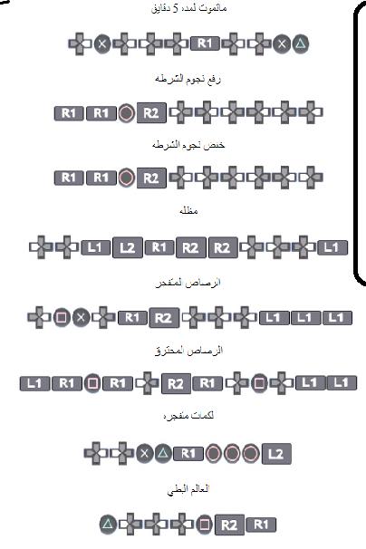 اسرار حرامى السيارات سوني 2 الغاء الشرطه