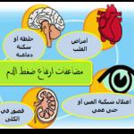 اسباب ارتفاع ضغط الدم , ما الذي يؤدي لارتفاع ضغط الدم ؟