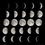 منازل القمر , تصاميم منازل القمر