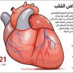 اعراض امراض القلب , ما هي اعراض القلب