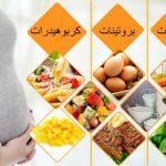 الاكل الصحي للمراة الحامل , اغذية مفيدة لفترة الحمل