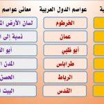 اسماء دول عربية , دول عربيه مترابطه العادات والتقاليد