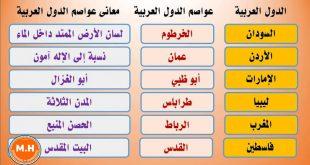 صورة اسماء دول عربية , دول عربيه مترابطه العادات والتقاليد