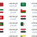 رموز الدول العربية , مفاتيح الدول العربية