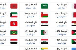 صورة رموز الدول العربية , مفاتيح الدول العربية