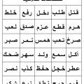 كلمات عربية , لغتنا العربية الصحيحة 👇